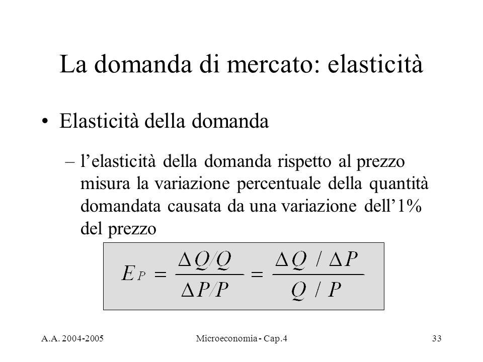 A.A. 2004-2005Microeconomia - Cap.433 La domanda di mercato: elasticità Elasticità della domanda –lelasticità della domanda rispetto al prezzo misura