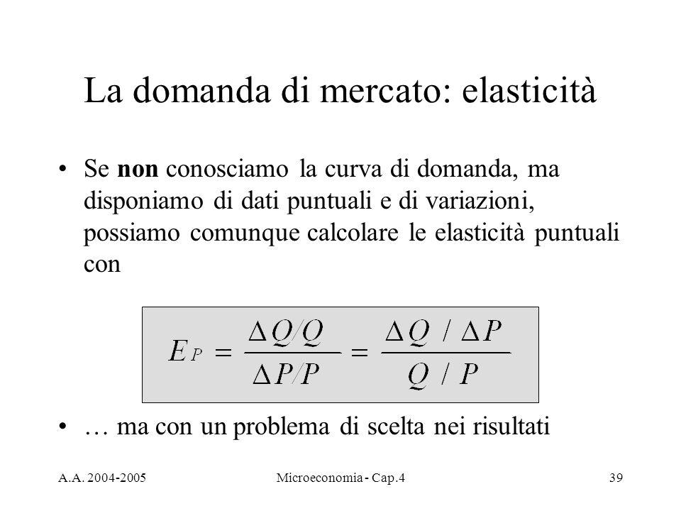 A.A. 2004-2005Microeconomia - Cap.439 La domanda di mercato: elasticità Se non conosciamo la curva di domanda, ma disponiamo di dati puntuali e di var