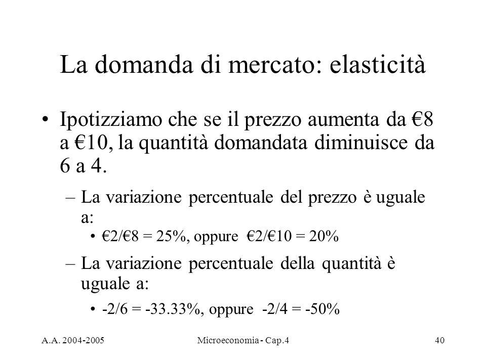 A.A. 2004-2005Microeconomia - Cap.440 La domanda di mercato: elasticità Ipotizziamo che se il prezzo aumenta da 8 a 10, la quantità domandata diminuis