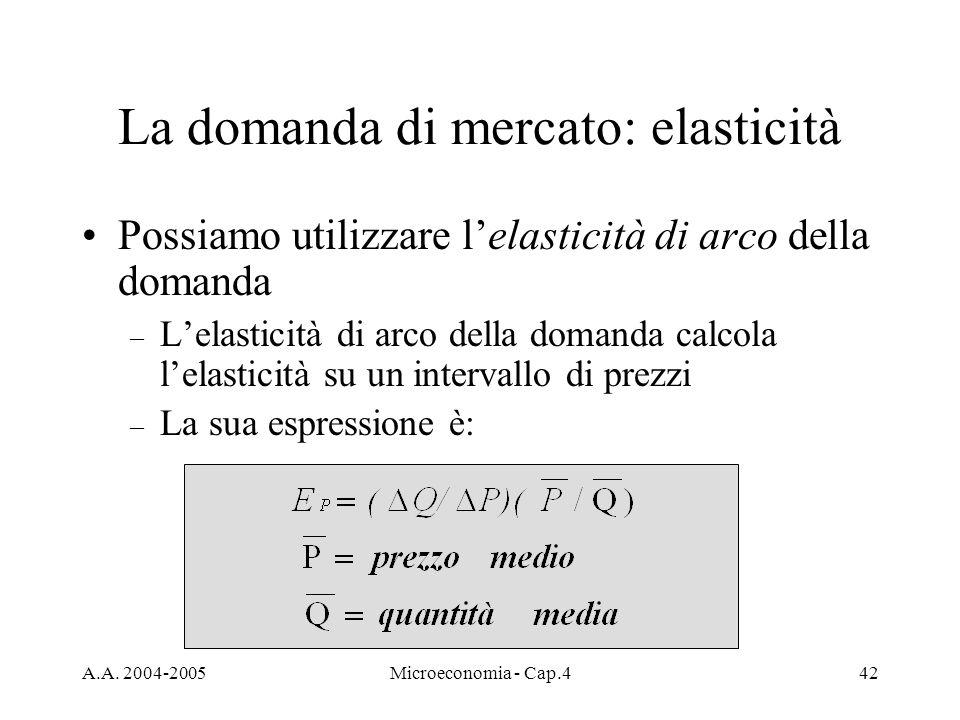 A.A. 2004-2005Microeconomia - Cap.442 La domanda di mercato: elasticità Possiamo utilizzare lelasticità di arco della domanda – Lelasticità di arco de