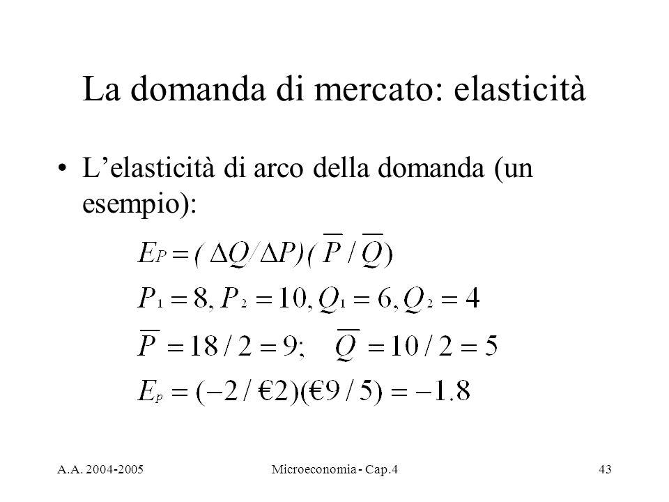 A.A. 2004-2005Microeconomia - Cap.443 La domanda di mercato: elasticità Lelasticità di arco della domanda (un esempio):