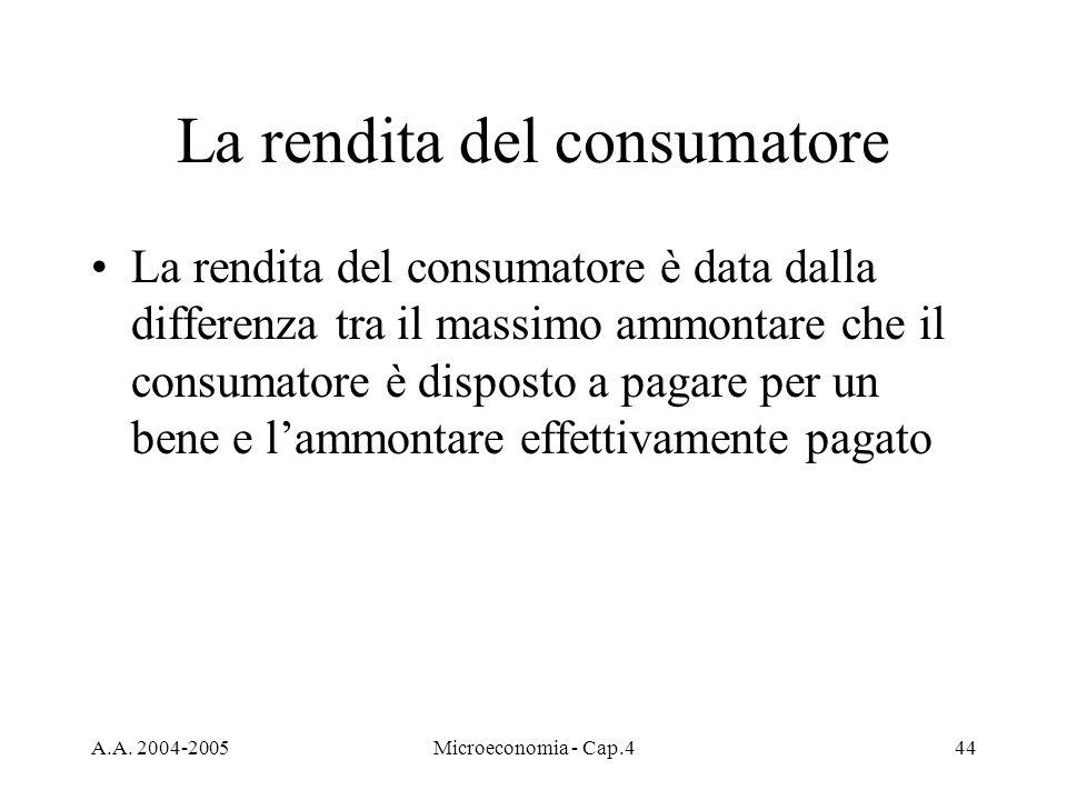 A.A. 2004-2005Microeconomia - Cap.444 La rendita del consumatore La rendita del consumatore è data dalla differenza tra il massimo ammontare che il co