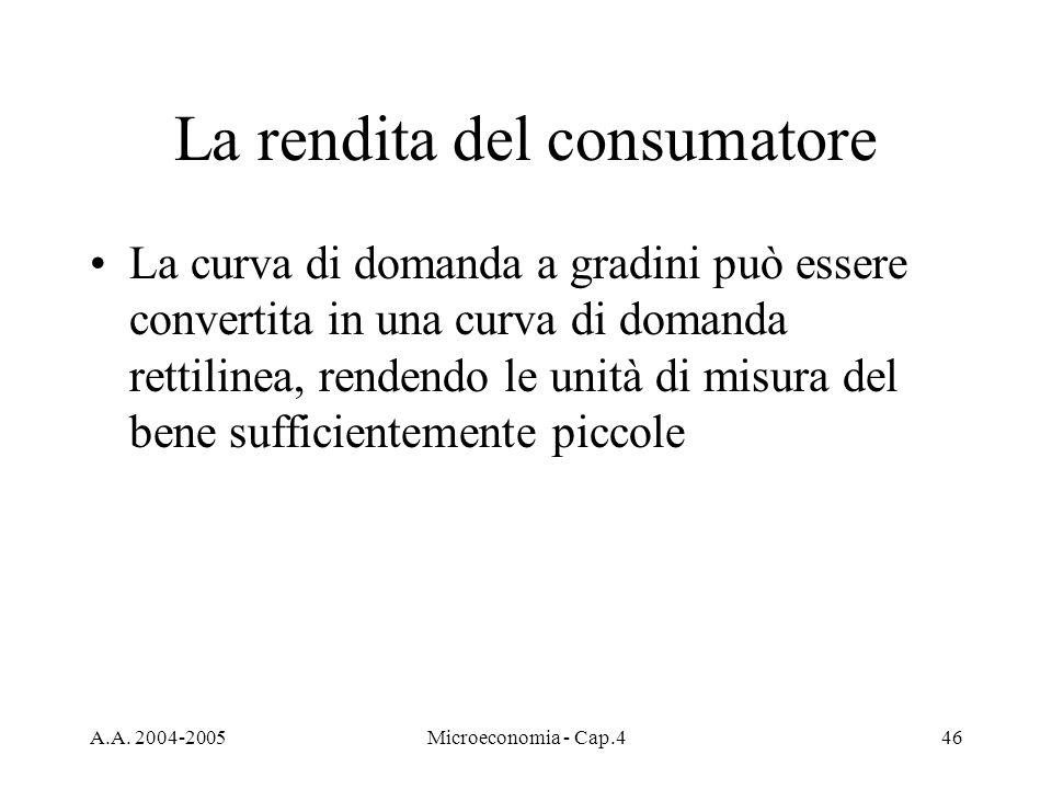A.A. 2004-2005Microeconomia - Cap.446 La rendita del consumatore La curva di domanda a gradini può essere convertita in una curva di domanda rettiline