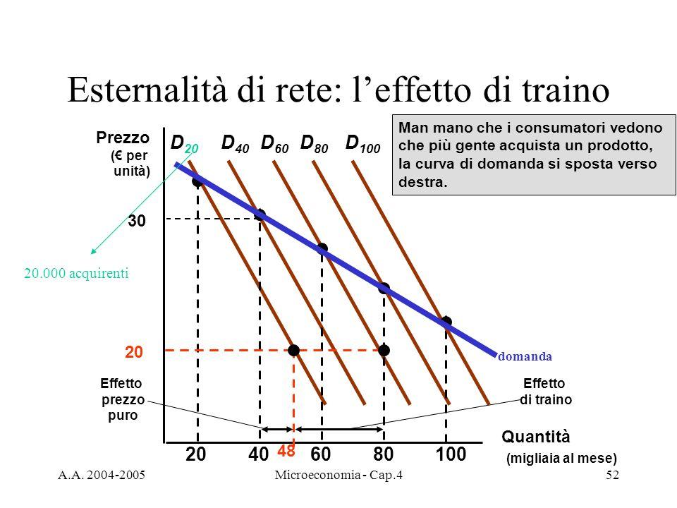 A.A. 2004-2005Microeconomia - Cap.452 Esternalità di rete: leffetto di traino Quantità (migliaia al mese) Prezzo ( per unità) D 20 20 40 D 40 60 D 60