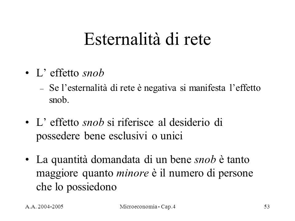 A.A. 2004-2005Microeconomia - Cap.453 Esternalità di rete L effetto snob – Se lesternalità di rete è negativa si manifesta leffetto snob. L effetto sn