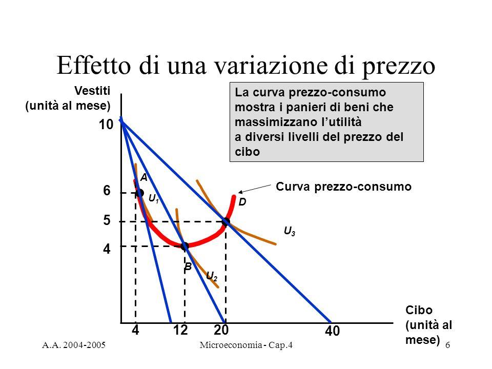 A.A. 2004-2005Microeconomia - Cap.46 Effetto di una variazione di prezzo Cibo (unità al mese) La curva prezzo-consumo mostra i panieri di beni che mas