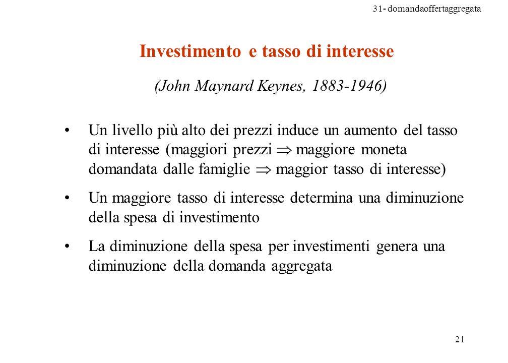 31- domandaoffertaggregata 21 (John Maynard Keynes, 1883-1946) Un livello più alto dei prezzi induce un aumento del tasso di interesse (maggiori prezzi maggiore moneta domandata dalle famiglie maggior tasso di interesse) Un maggiore tasso di interesse determina una diminuzione della spesa di investimento La diminuzione della spesa per investimenti genera una diminuzione della domanda aggregata Investimento e tasso di interesse