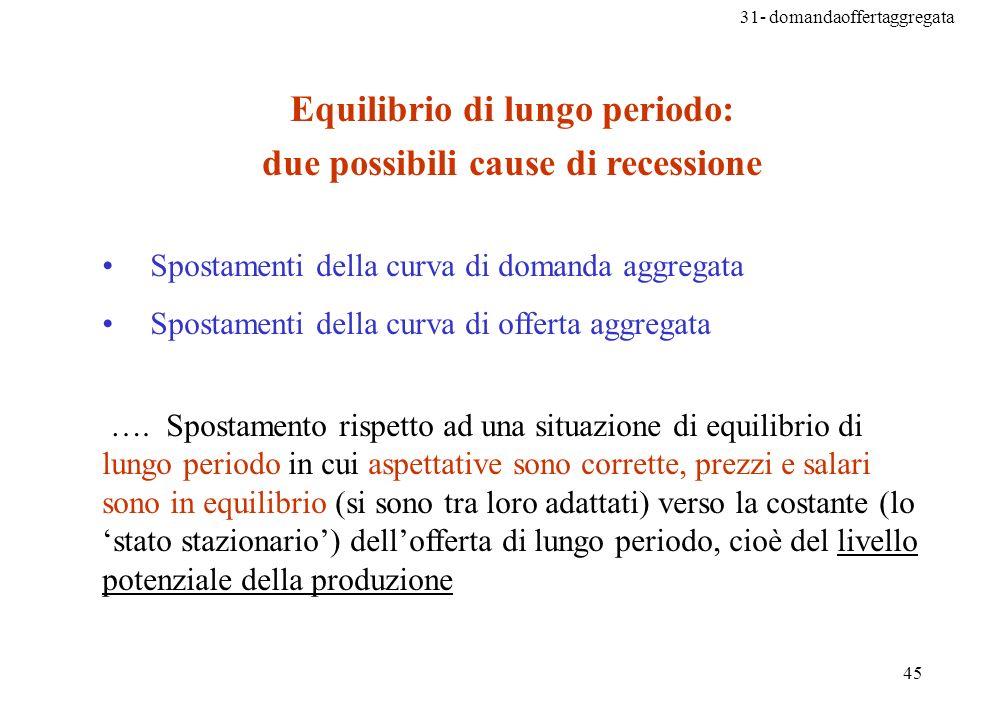 31- domandaoffertaggregata 45 Equilibrio di lungo periodo: due possibili cause di recessione Spostamenti della curva di domanda aggregata Spostamenti della curva di offerta aggregata ….