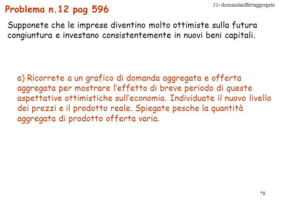 31- domandaoffertaggregata 78 Problema n.12 pag 596 Supponete che le imprese diventino molto ottimiste sulla futura congiuntura e investano consistentemente in nuovi beni capitali.