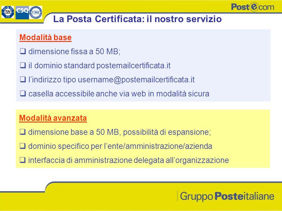 La Posta Certificata: il nostro servizio Modalità base dimensione fissa a 50 MB; il dominio standard postemailcertificata.it lindirizzo tipo username@