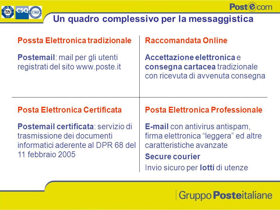 Un quadro complessivo per la messaggistica Possta Elettronica tradizionale Postemail: mail per gli utenti registrati del sito www.poste.it Raccomandat