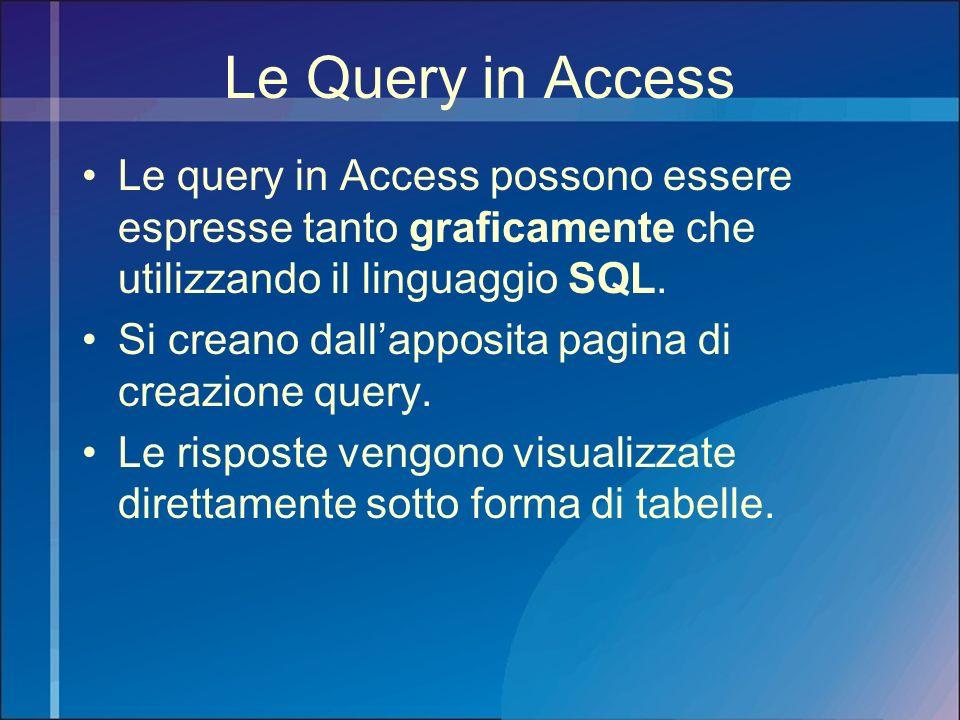 Le Query in Access Le query in Access possono essere espresse tanto graficamente che utilizzando il linguaggio SQL. Si creano dallapposita pagina di c