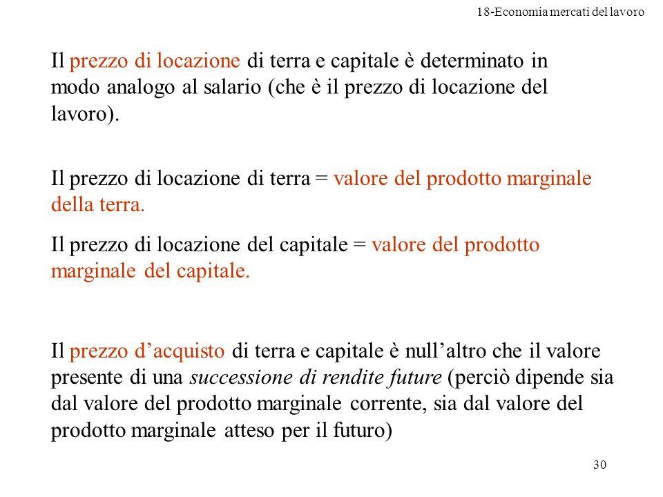 18-Economia mercati del lavoro 30 Il prezzo di locazione di terra e capitale è determinato in modo analogo al salario (che è il prezzo di locazione de