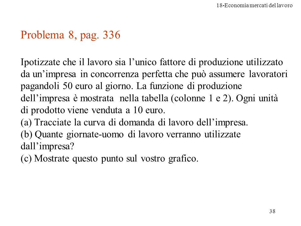 18-Economia mercati del lavoro 38 Problema 8, pag. 336 Ipotizzate che il lavoro sia lunico fattore di produzione utilizzato da unimpresa in concorrenz