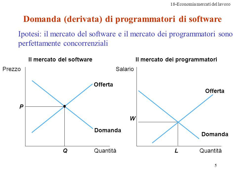 18-Economia mercati del lavoro 6 Funzione di produzione e prodotto marginale del lavoro (PML) Per capire come si forma lequilibrio nella domanda di lavoro, introduciamo il concetto di funzione di produzione: Q=F(K,L) da cui ricaviamo ovvero lincremento di prodotto per unità di lavoro in più