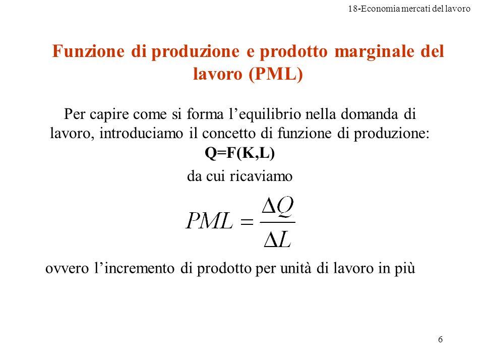 18-Economia mercati del lavoro 6 Funzione di produzione e prodotto marginale del lavoro (PML) Per capire come si forma lequilibrio nella domanda di la