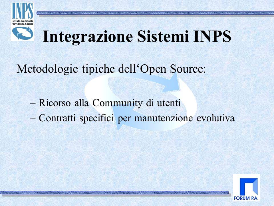 Integrazione Sistemi INPS Metodologie tipiche dellOpen Source: –Ricorso alla Community di utenti –Contratti specifici per manutenzione evolutiva