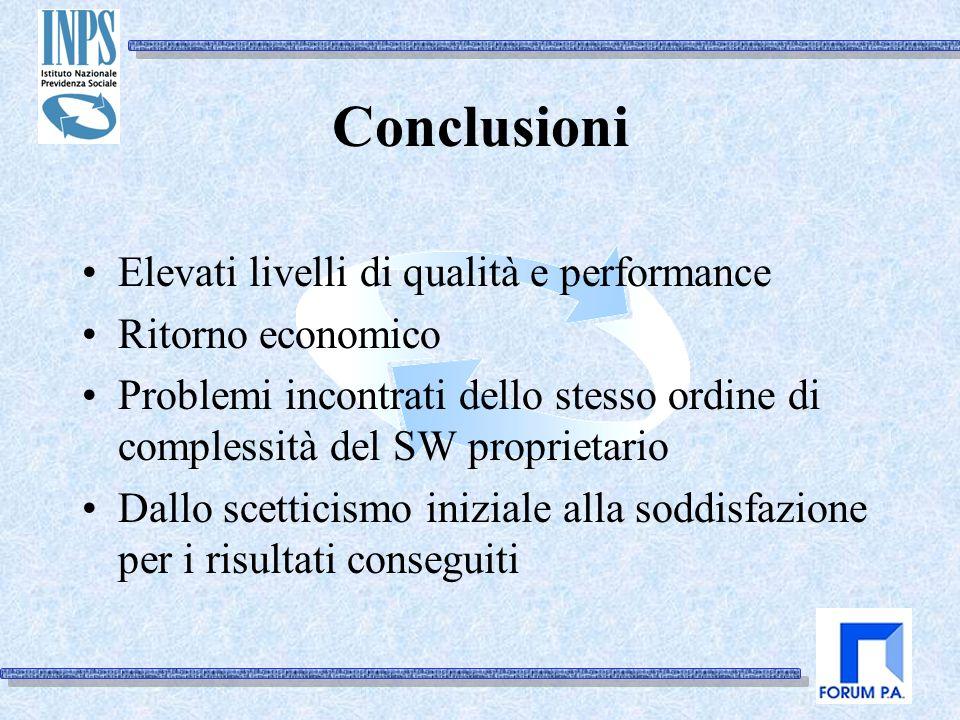 Conclusioni Elevati livelli di qualità e performance Ritorno economico Problemi incontrati dello stesso ordine di complessità del SW proprietario Dallo scetticismo iniziale alla soddisfazione per i risultati conseguiti
