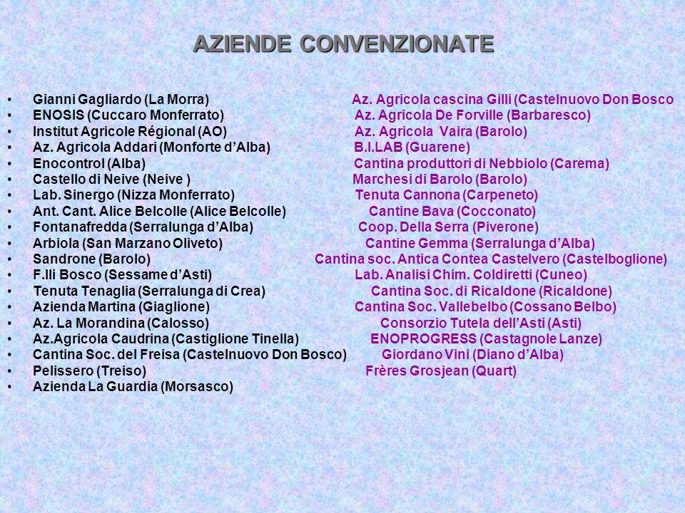 AZIENDE CONVENZIONATE Gianni Gagliardo (La Morra) Az. Agricola cascina Gilli (Castelnuovo Don Bosco ENOSIS (Cuccaro Monferrato) Az. Agricola De Forvil