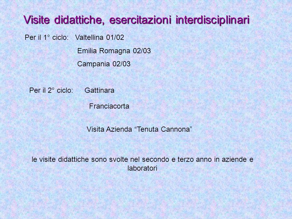 Visite didattiche, esercitazioni interdisciplinari le visite didattiche sono svolte nel secondo e terzo anno in aziende e laboratori Per il 1° ciclo: Valtellina 01/02 Emilia Romagna 02/03 Campania 02/03 Per il 2° ciclo:Gattinara Visita Azienda Tenuta Cannona Franciacorta