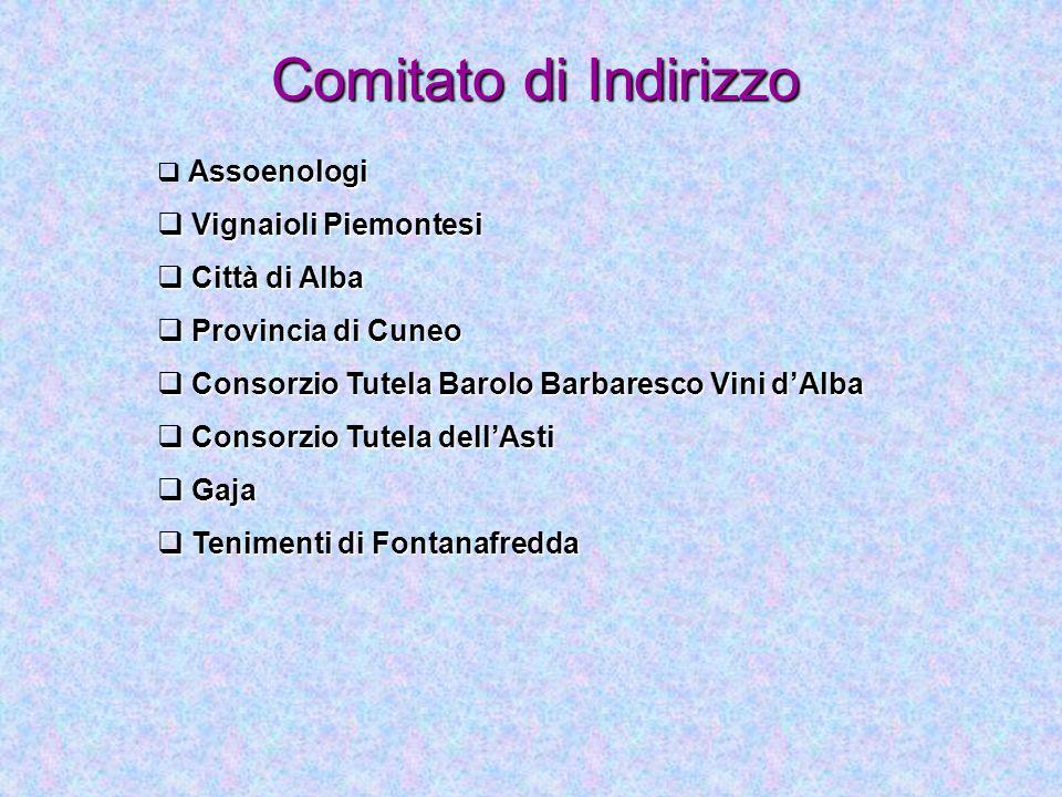 Comitato di Indirizzo Assoenologi Vignaioli Piemontesi Vignaioli Piemontesi Città di Alba Città di Alba Provincia di Cuneo Provincia di Cuneo Consorzi