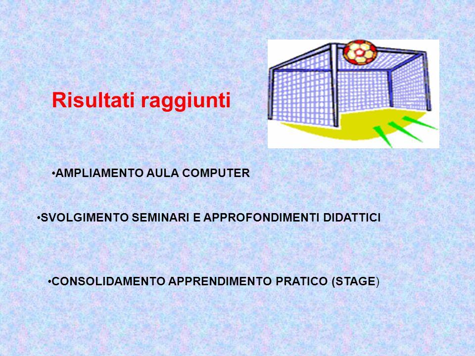 Risultati raggiunti AMPLIAMENTO AULA COMPUTER SVOLGIMENTO SEMINARI E APPROFONDIMENTI DIDATTICI CONSOLIDAMENTO APPRENDIMENTO PRATICO (STAGE)