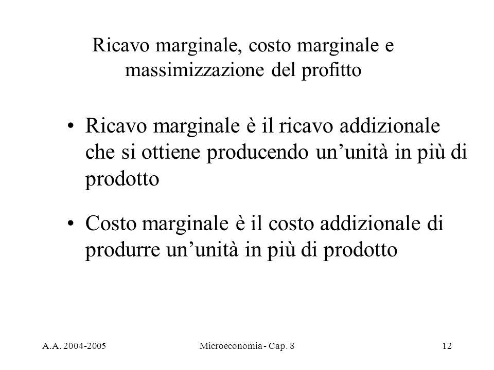 A.A. 2004-2005Microeconomia - Cap. 812 Ricavo marginale è il ricavo addizionale che si ottiene producendo ununità in più di prodotto Costo marginale è