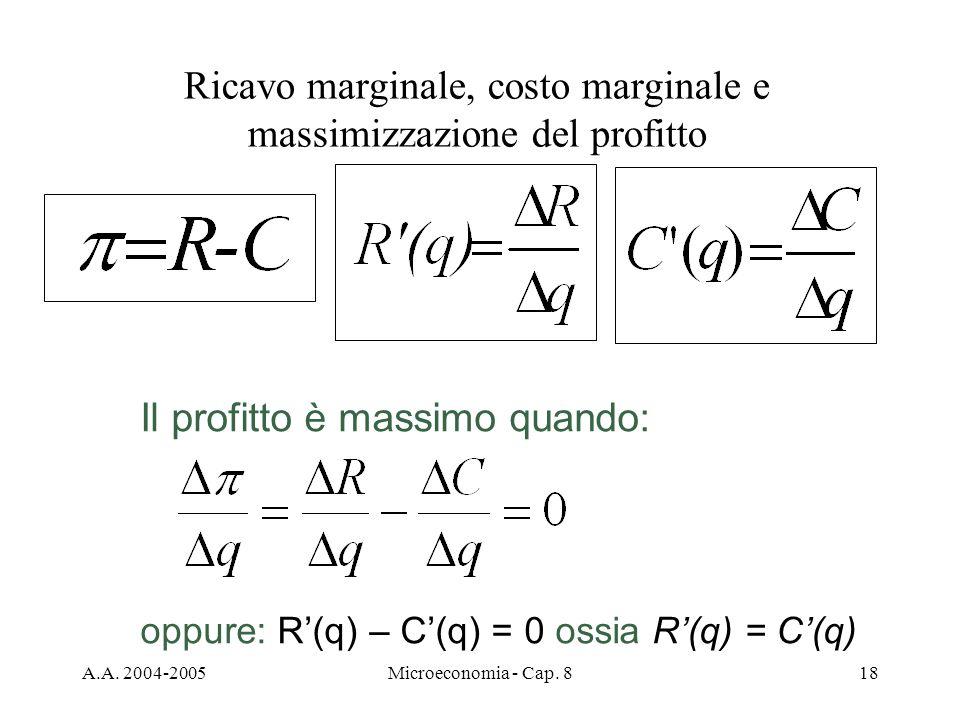 A.A. 2004-2005Microeconomia - Cap. 818 Ricavo marginale, costo marginale e massimizzazione del profitto Il profitto è massimo quando: oppure: R(q) – C