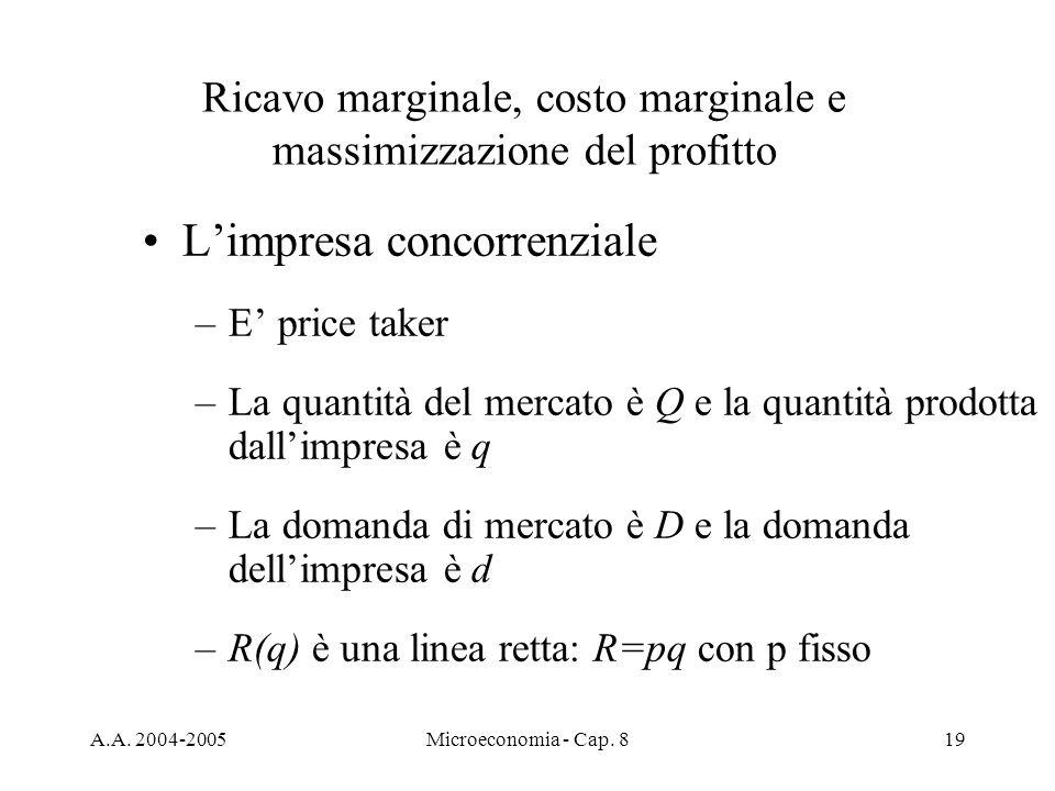 A.A. 2004-2005Microeconomia - Cap. 819 Limpresa concorrenziale –E price taker –La quantità del mercato è Q e la quantità prodotta dallimpresa è q –La