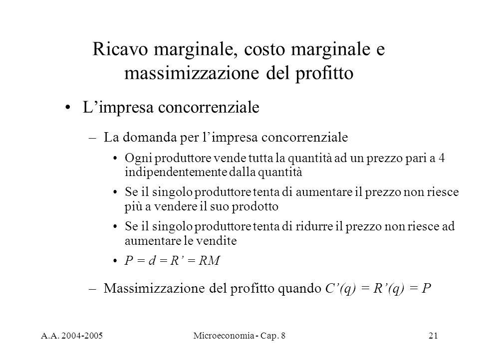 A.A. 2004-2005Microeconomia - Cap. 821 Limpresa concorrenziale –La domanda per limpresa concorrenziale Ogni produttore vende tutta la quantità ad un p