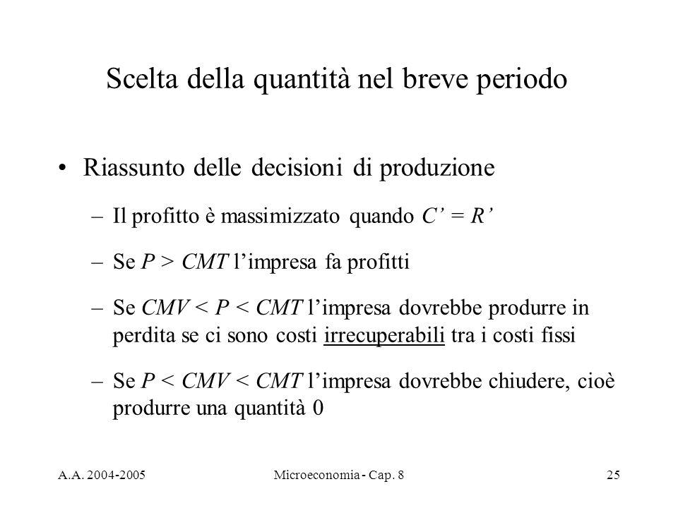 A.A. 2004-2005Microeconomia - Cap. 825 Scelta della quantità nel breve periodo Riassunto delle decisioni di produzione –Il profitto è massimizzato qua