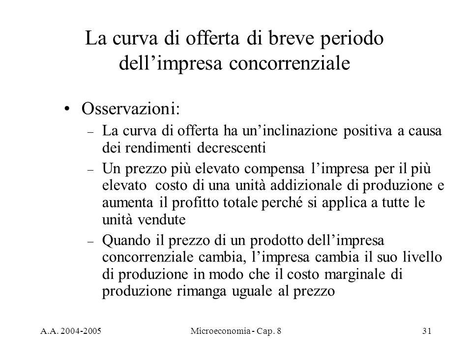 A.A. 2004-2005Microeconomia - Cap. 831 Osservazioni: – La curva di offerta ha uninclinazione positiva a causa dei rendimenti decrescenti – Un prezzo p