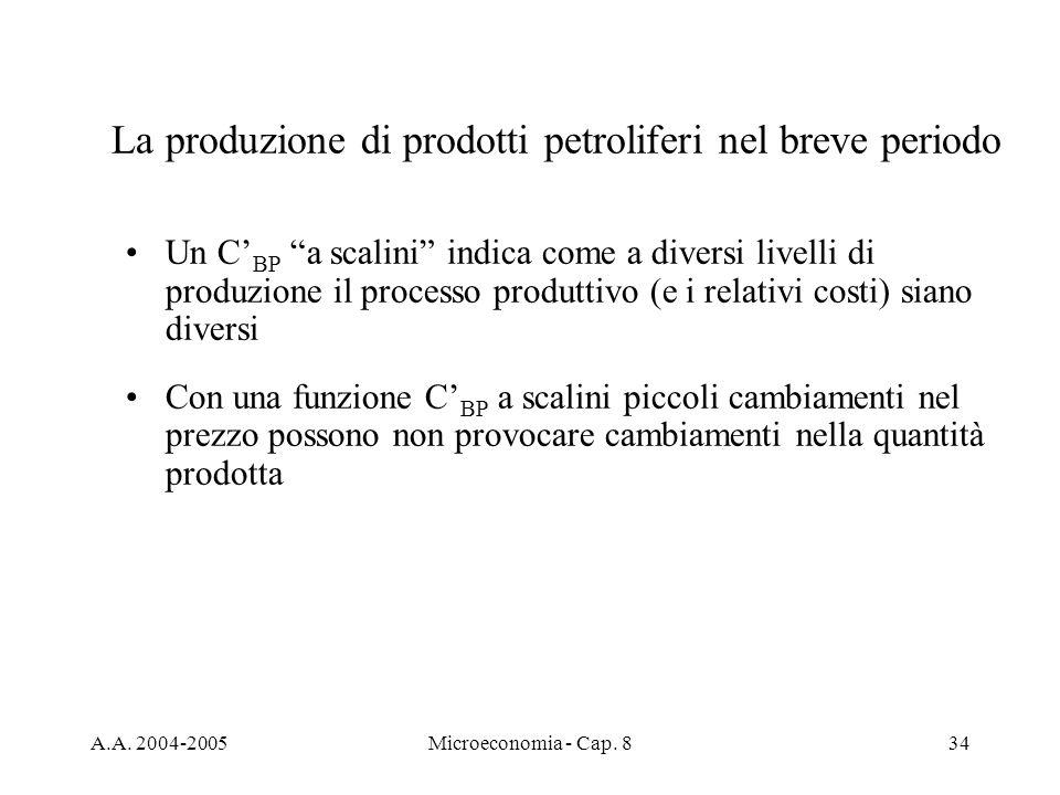 A.A. 2004-2005Microeconomia - Cap. 834 Un C BP a scalini indica come a diversi livelli di produzione il processo produttivo (e i relativi costi) siano