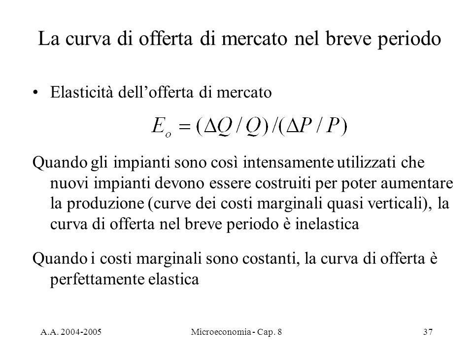 A.A. 2004-2005Microeconomia - Cap. 837 La curva di offerta di mercato nel breve periodo Elasticità dellofferta di mercato Quando gli impianti sono cos