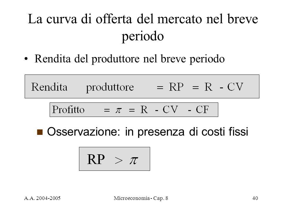 A.A. 2004-2005Microeconomia - Cap. 840 Rendita del produttore nel breve periodo La curva di offerta del mercato nel breve periodo Osservazione: in pre