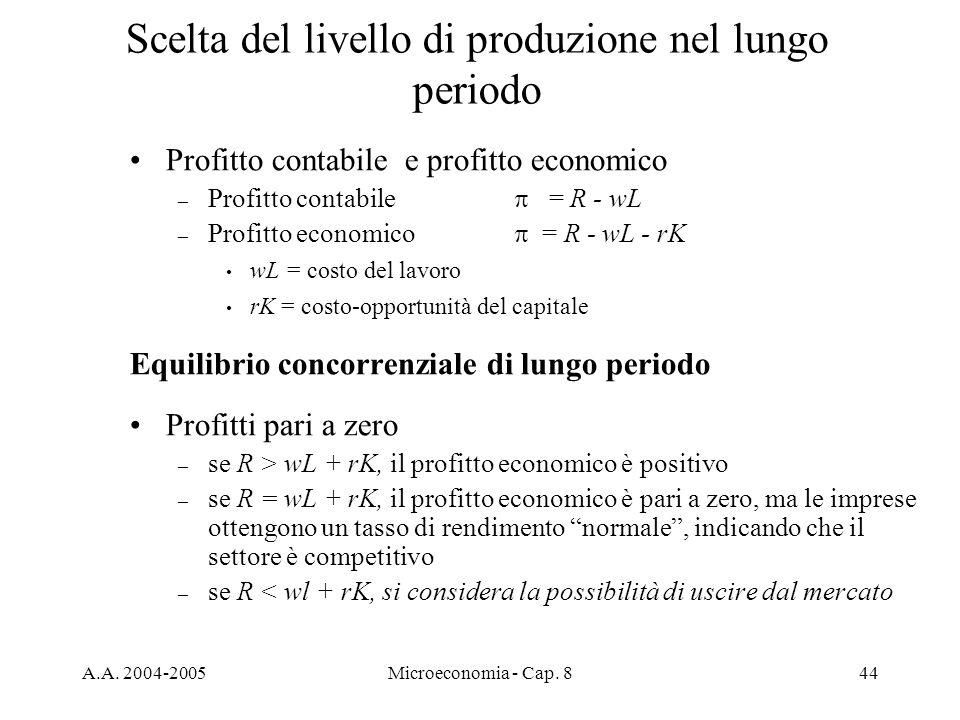 A.A. 2004-2005Microeconomia - Cap. 844 Scelta del livello di produzione nel lungo periodo Profitto contabile e profitto economico – Profitto contabile