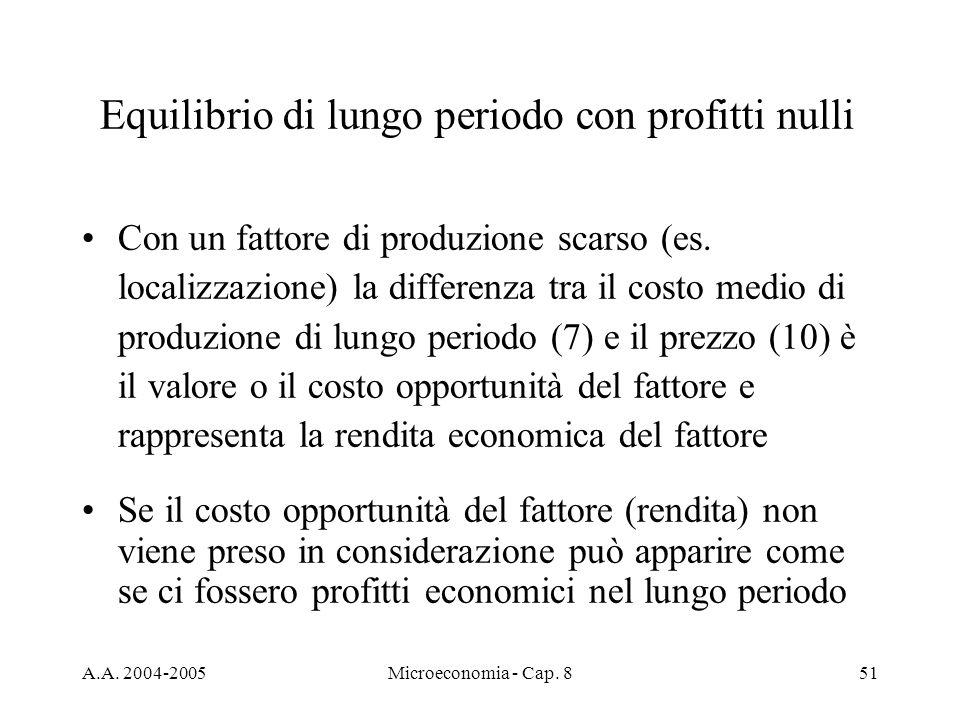 A.A. 2004-2005Microeconomia - Cap. 851 Con un fattore di produzione scarso (es. localizzazione) la differenza tra il costo medio di produzione di lung