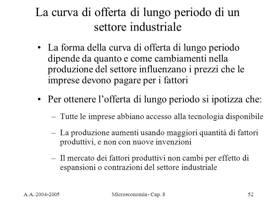 A.A. 2004-2005Microeconomia - Cap. 852 La forma della curva di offerta di lungo periodo dipende da quanto e come cambiamenti nella produzione del sett