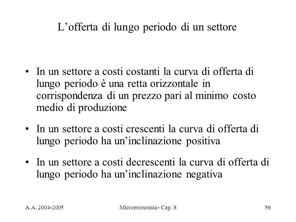 A.A. 2004-2005Microeconomia - Cap. 856 In un settore a costi costanti la curva di offerta di lungo periodo è una retta orizzontale in corrispondenza d