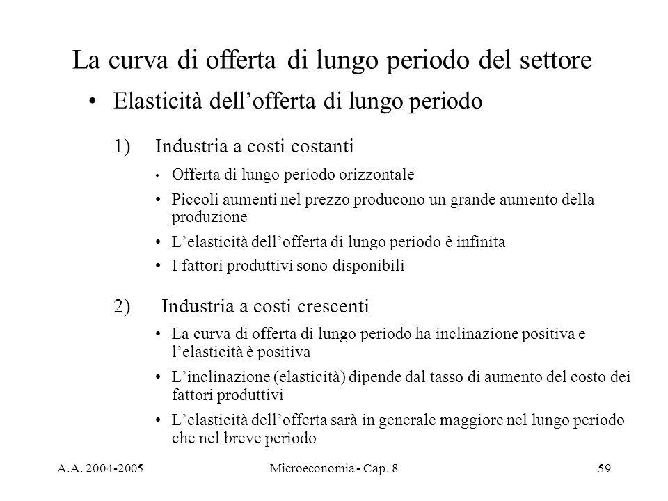 A.A. 2004-2005Microeconomia - Cap. 859 Elasticità dellofferta di lungo periodo 1)Industria a costi costanti Offerta di lungo periodo orizzontale Picco