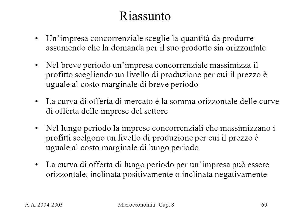 A.A. 2004-2005Microeconomia - Cap. 860 Riassunto Unimpresa concorrenziale sceglie la quantità da produrre assumendo che la domanda per il suo prodotto