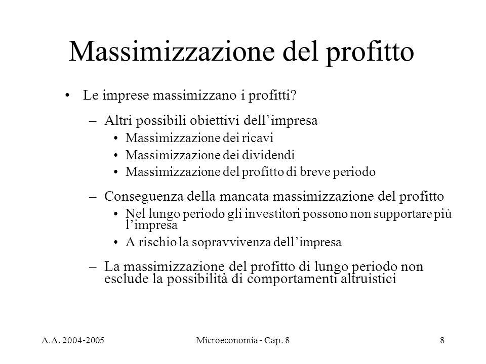 A.A. 2004-2005Microeconomia - Cap. 88 Massimizzazione del profitto Le imprese massimizzano i profitti? –Altri possibili obiettivi dellimpresa Massimiz