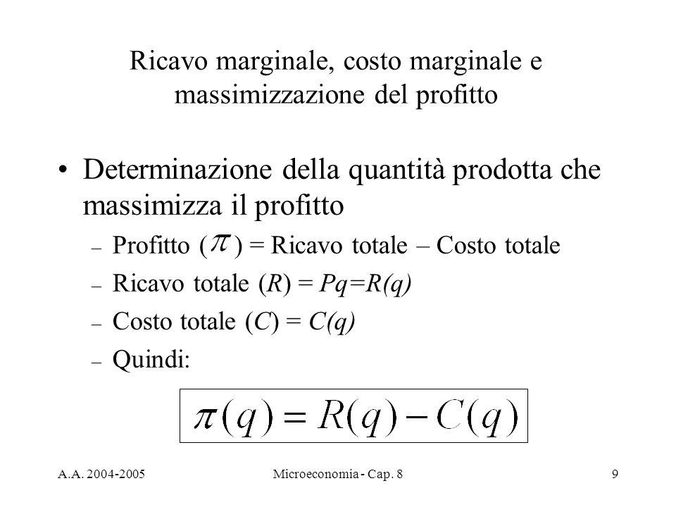 A.A. 2004-2005Microeconomia - Cap. 89 Ricavo marginale, costo marginale e massimizzazione del profitto Determinazione della quantità prodotta che mass