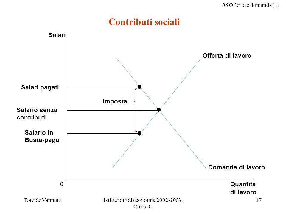 06 Offerta e domanda (1) Davide VannoniIstituzioni di economia 2002-2003, Corso C 17 Contributi sociali Salario senza contributi Quantità di lavoro 0