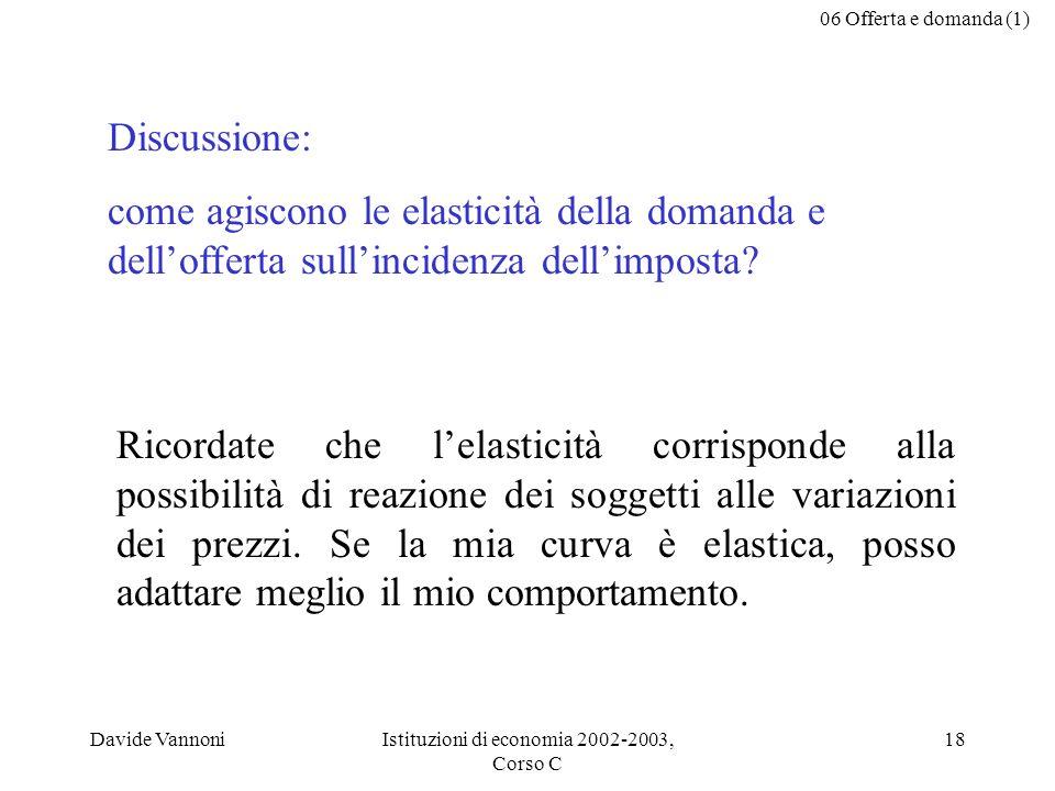 06 Offerta e domanda (1) Davide VannoniIstituzioni di economia 2002-2003, Corso C 18 Discussione: come agiscono le elasticità della domanda e dellofferta sullincidenza dellimposta.