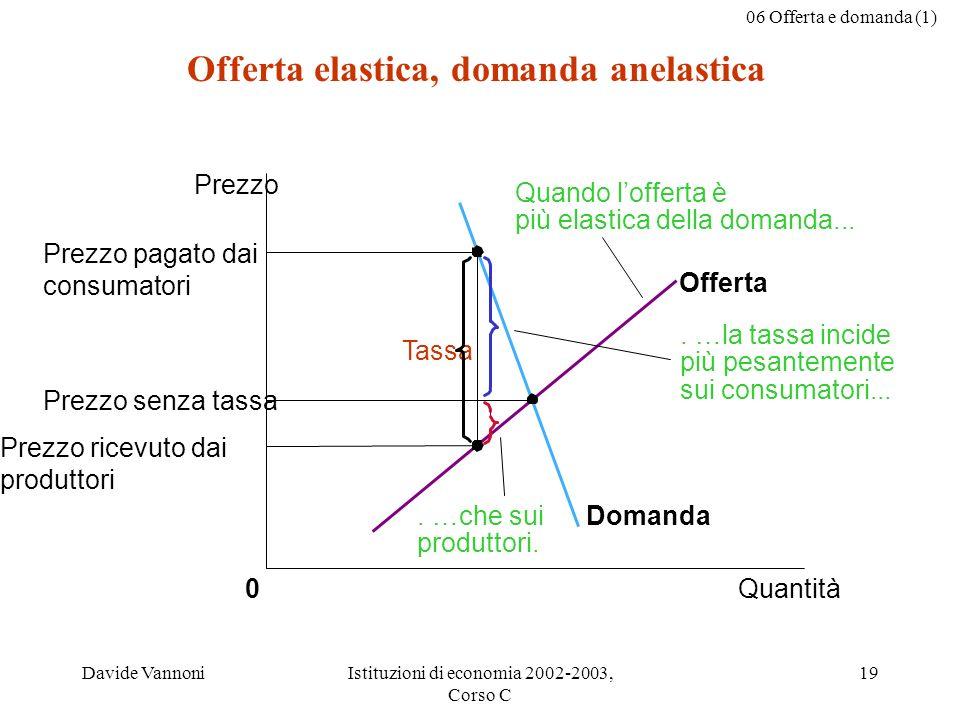 06 Offerta e domanda (1) Davide VannoniIstituzioni di economia 2002-2003, Corso C 19 Offerta elastica, domanda anelastica Prezzo senza tassa Quantità0