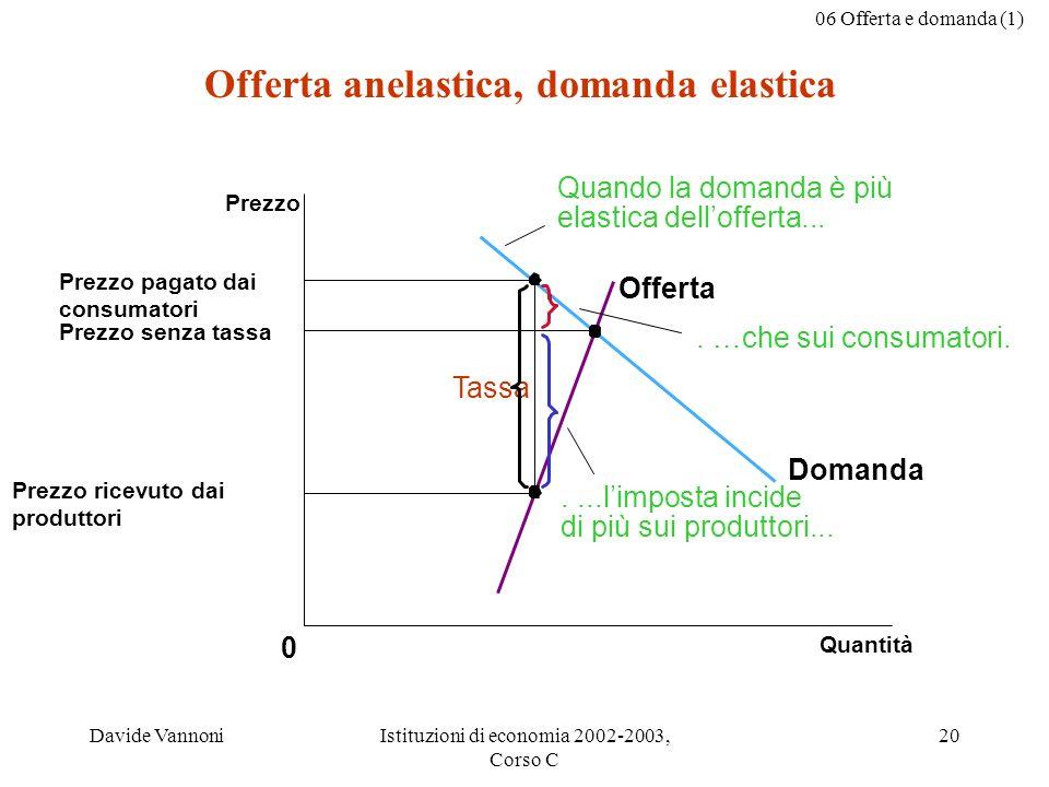 06 Offerta e domanda (1) Davide VannoniIstituzioni di economia 2002-2003, Corso C 20 Offerta anelastica, domanda elastica Prezzo senza tassa Quantità