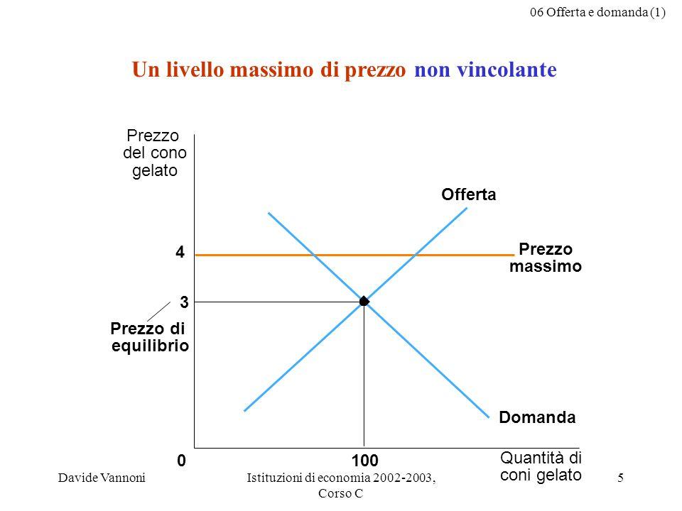 06 Offerta e domanda (1) Davide VannoniIstituzioni di economia 2002-2003, Corso C 5 Un livello massimo di prezzo non vincolante 4 3 Quantità di coni g