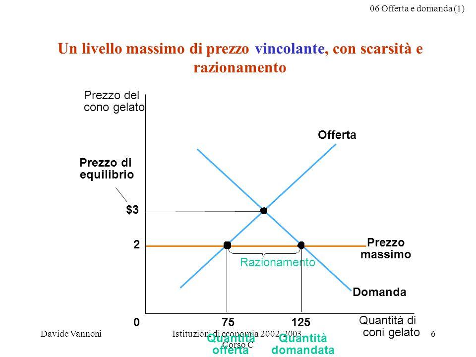 06 Offerta e domanda (1) Davide VannoniIstituzioni di economia 2002-2003, Corso C 6 Un livello massimo di prezzo vincolante, con scarsità e razionamen
