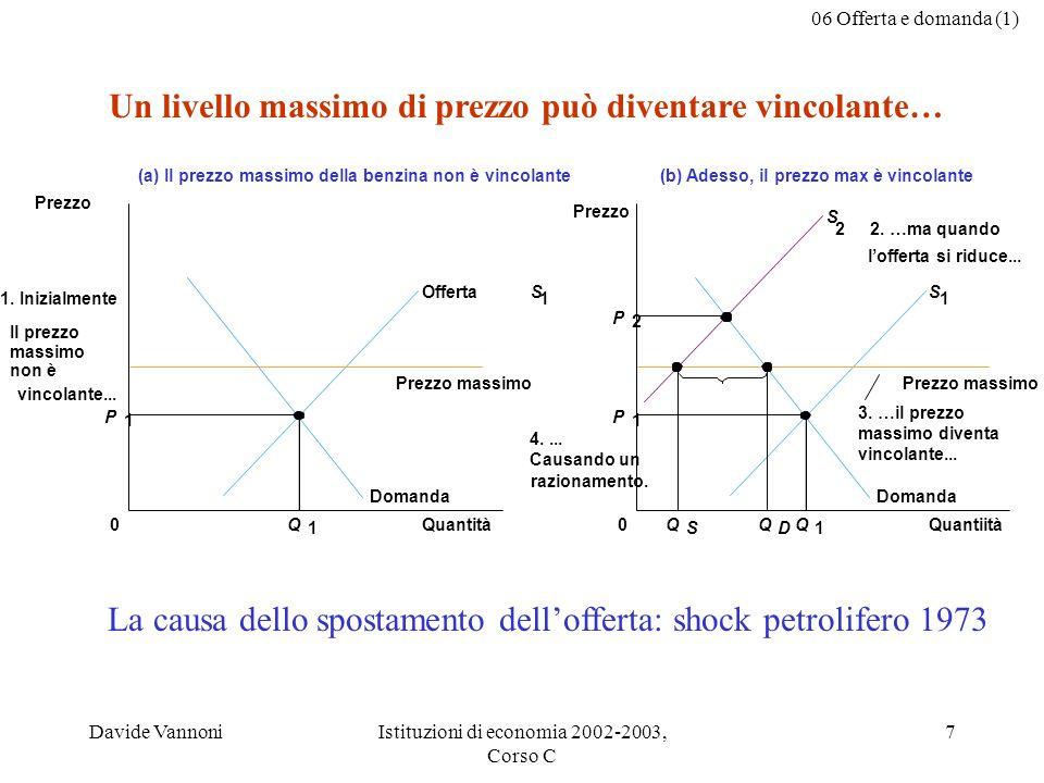 06 Offerta e domanda (1) Davide VannoniIstituzioni di economia 2002-2003, Corso C 7 Un livello massimo di prezzo può diventare vincolante… (a) Il prez